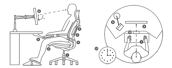 Office ergonomics tips for Office design ergonomics