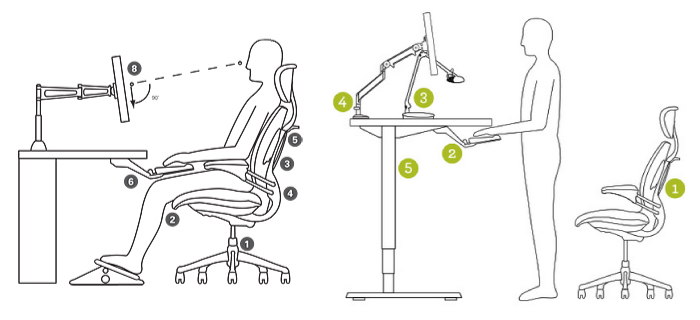 Humanscale Ergonomic Tools - Office Interior Design Hatch Blog